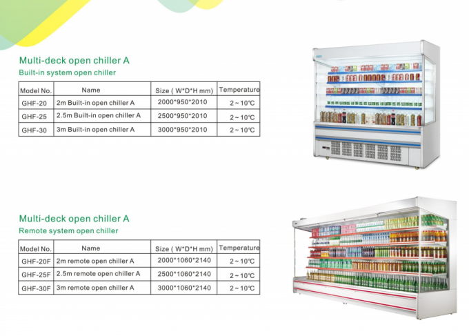 Green And Health Remote Multideck Refrigerated Display Auto - Defrost Type