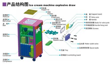 China 22L / H  Ice Cream Making Machines factory